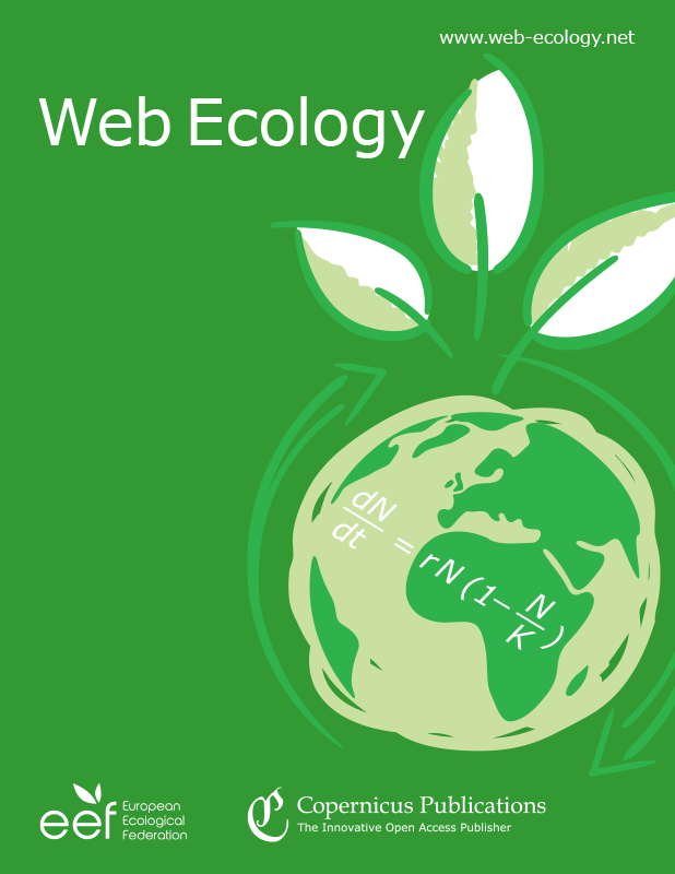 ecological pictures